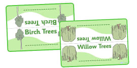 Editable Class Group Place Signs (Trees)