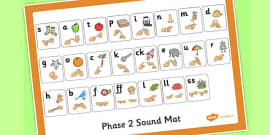 Phase 2 Mat with British Sign Language Fingerspelling