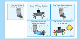 Incy Wincy Spider Story Sequencing 4 per A4 (Australia)