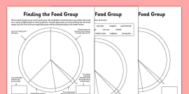Finding the Food Group Activity Sheets