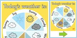 Today's Weather Display Chart