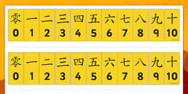 Chinese Number Tracks