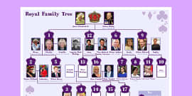 New Royal Family Tree Fact Sheet