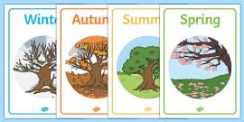 Four Seasons Display Posters