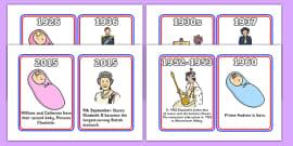 The Life Of Queen Elizabeth II Display Posters