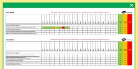 KS1 and KS2 Music Assessment Spreadsheet