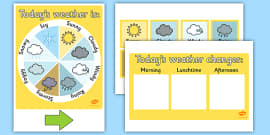 Today's Weather Display Chart and Daily Record Sheet