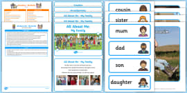 EYFS Ourselves All About Me My Family Discovery Sack