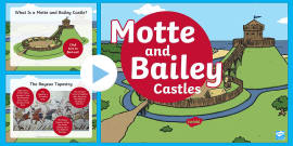KS1 Motte and Bailey PowerPoint