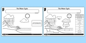 Water Cycle Labelling Worksheet - KS2 Geography Resources