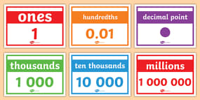 Place Value Strip Display C...