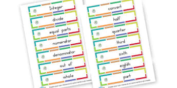 Fractions vocabulary Cards - KS2 Fractions, Percentages, Ratios, Visual Aids, KS2 Maths