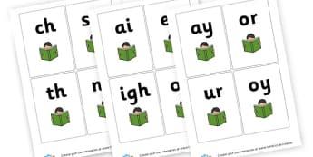 Phoneme Cards - Display Phonemes Primary Resources, Display, Letters, Words
