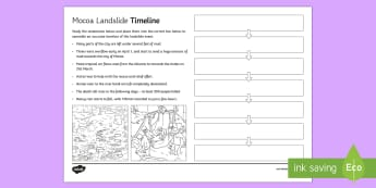 Mocoa Landslide Timeline Activity Sheet - Natural Hazards, tornado, hurricane, prepare, predict, formation, worksheet