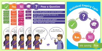 Statistical Enquiry Cycle Display Posters - NZ Statistics (Back to School), enquiry cycle, statistics, assessment cycle