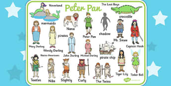 Peter Pan Word Mat - Peter, Pan, Story, Word, Mat, Tinkerbelle
