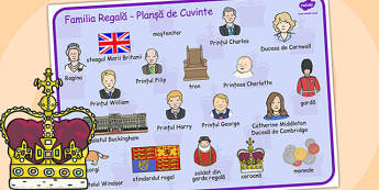 Familia Regala Engleza - plansa , cuvinte, imagini, engleza , Romanian