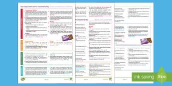 Cross-curricular Book Study Charlie and the Chocolate Factory CfE Second Level Unit Overview-Scottish - Cross-curricular, book, novel, study, Roald Dahl, IDL, planner, plan, Curriculum for Excellence ,Sco