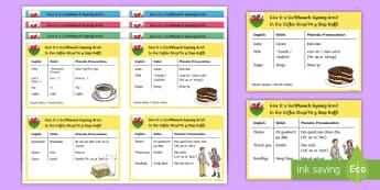 Give it a Go in Cymraeg: Welsh Phrases Flashcards - Give it a Go in Cymraeg: Welsh Phrases Flashcards - learn welsh, dysgwyr, cymraeg, diwrnod shwmae su