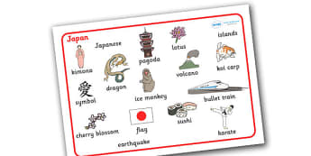 Japanese Word Mat - Japanese Word Mat, Japan, Kimono, sushi, japanese, word mat, mat, writing aid, flag, symbol, pagoda, koi carp, lotus, bullet train, cherry blossom, volcano, karate, islands