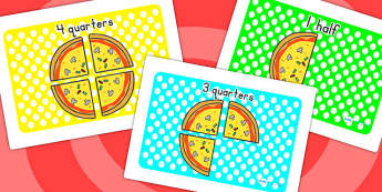 Pizza Fraction Display Posters - fractions, math display, math