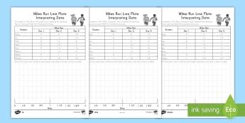 Miles Run Line Plot Interpreting Data Differentiated Activity Sheets  - measurement, data, line plots, graphing, fourth grade, fifth grade