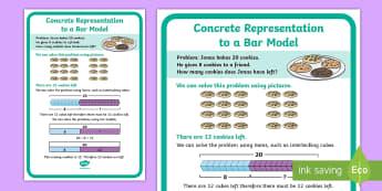Concrete Representation to a Bar Model Display Poster - pictorial representation, concrete objects, problem solving, solve problems, ks1 solving problems