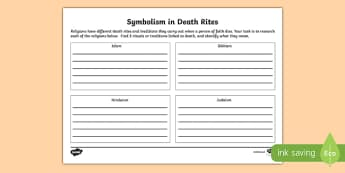 World Religion Death Rites Fact File Worksheet