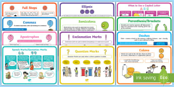 Punctuation Posters Pack A4 - punctuation, literacy, display