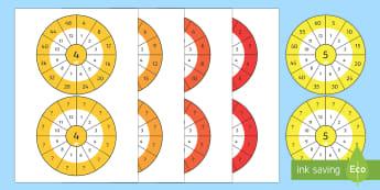 Tabliczka mnożenia przez 1-12 - iloczyn, pomnóż, mnożenie, razy, działania, liczby, matematyka,Polish