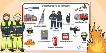 Brigada de pompieri - Planșă imagini și cuvinte - brigada de pompieri, meserii, planșă, imagini, cuvinte, joc de rol, cartonașe, materiale, materiale didactice, română, romana, material, material didactic