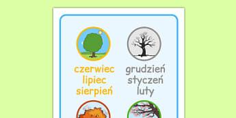 Plansza ze słownictwem Miesiące roku po polsku - przedszkole