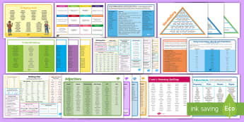 LKS2 Writer's Toolkit Display Pack - writing expectations, Year 3, Year 4, word mats, support, writing tools