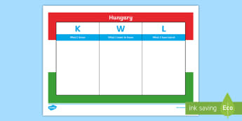 Hungary KWL Grid - Country Studies, Social Studies, Europe, European Countries, What I Know, What I Want to Learn, What