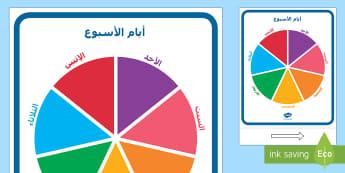 ملصق دائري مع مؤشر لأيام الأسبوع  - أيام الأسبوع، الأيام، عربي، ملصق، عرض، إدارة الصف،