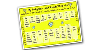 Tricky Letters and Sounds Word Mat for Visually Impaired - letters, sounds, word, mat, word mat, visually, impaired, visually impaired, letters and sounds,