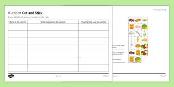 Nutrition Cut and Stick Activity Sheet, worksheet, plenary activity