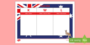 Australia KWL Grid-Scottish - CfE Social Studies resources, pre-topic, post-topic, know, want, learn, Australian,Scottish