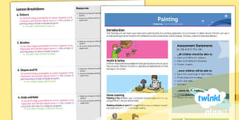 Computing: Painting Year 1 Planning Overview