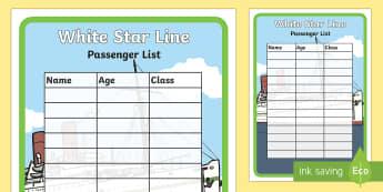 The Titanic Passenger List - The Titanic, resources, passengers, list, sign, display, Iceberg, Ship, Liner, White Star Line, disaster, New York, sink, lifeboat, boat, captain, survivors