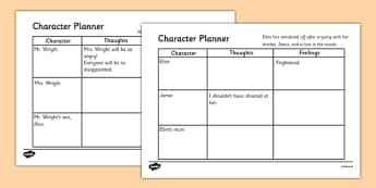 Character Emotions Writing Activity - character emotions writing activity, activity, writing, character emotions, feelings, thoughts, character, story