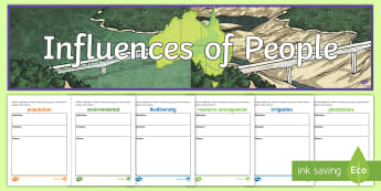 The Influence of People Word Wall Activity Display Pack - ACHASSK112, Year 5, Vocabulary, Display, Language, Geography, Australian Curriculum,Australia
