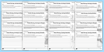 The Desperate Journey Character Thought Bubble Activity Sheet Pack - Highland Clearances, scotland, history, travel, adventure, literature, text, Scottish, cfe, curriculum for excellence, thought, mind map, brain storm, emotional learning, infer, , w