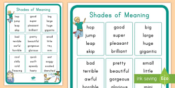 Shades of Meaning Display Poster - common core, synonym, alternative, words, kindergarten, ELA, Literacy