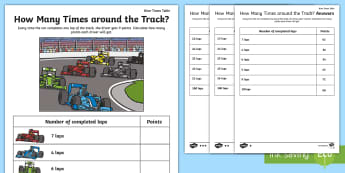 How Many Times around the Track 9 Times Table Activity Sheet - Multiplication, Singapore, Grand Prix, Formula One, Motor Racing, worksheet
