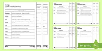 Infection and Response Glossary Activity - KS4 Glossary, Infection, Response, Fungi, Bacteria, Virus, Antigen, Antibody, Antibiotic, Protist, I