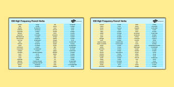 100 High Frequency French Verbs Word Mat Word Mat - French