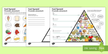 Food Writing Pyramid Activity English/Romanian - food groups, literacy, writing, food activity, lieracy, litercay, writting, EAL