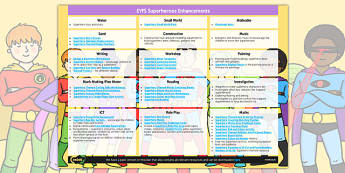 EYFS Superheroes Enhancement Ideas - Early Years, continuous provision, early years planning, adult led, fantasy, superhero