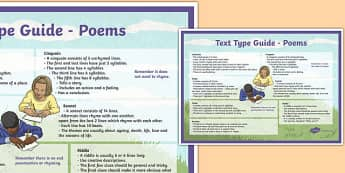 Types of Poems - types of poems, poems, types, text, poster